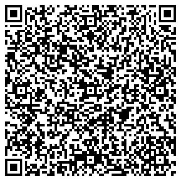 QR-код с контактной информацией организации НАЦИОНАЛЬНАЯ ПРОДОВОЛЬСТВЕННАЯ КОМПАНИЯ, ООО