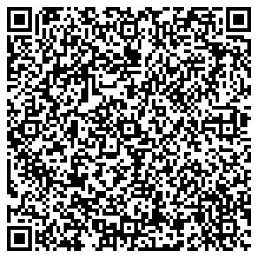 QR-код с контактной информацией организации СТЕЦКОВСКИЙ СПИРТЗАВОД, ГП
