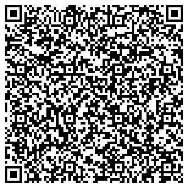 QR-код с контактной информацией организации ФЕДЕРАЛЬНЫЙ БАНК ИННОВАЦИЙ И РАЗВИТИЯ