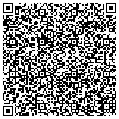 QR-код с контактной информацией организации ОХРАНА, ФИЛИАЛ УПРАВЛЕНИЯ СЛУЖБЫ ОХРАНЫ ПРИ УМВД СУМСКОЙ ОБЛАСТИ, ГП