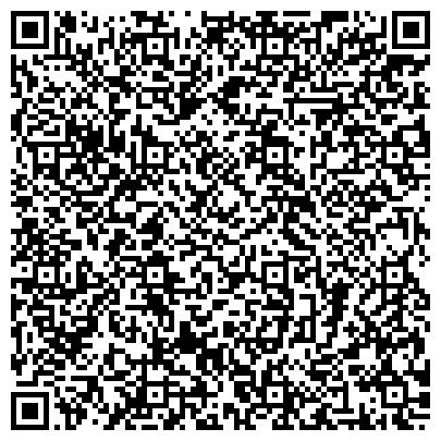 QR-код с контактной информацией организации ГЛАВНОЕ УПРАВЛЕНИЕ СЕЛЬСКОГО ХОЗЯЙСТВА И ПРОДОВОЛЬСТВИЯ