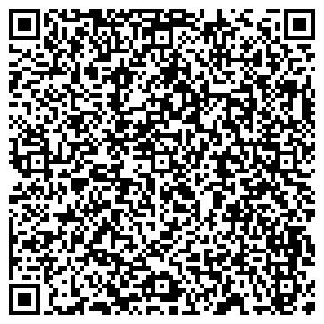 QR-код с контактной информацией организации ТЕРНОПОЛЬМАЗСЕРВИС ЛТД, ООО