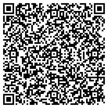 QR-код с контактной информацией организации ИРНА-АГРО, ЧП