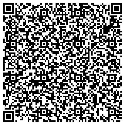 QR-код с контактной информацией организации Главное Управление Пенсионного фонда РФ №2 г. Москвы и Московской области