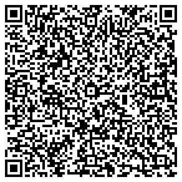 QR-код с контактной информацией организации ПИВНЕНКОВСКИЙ САХАРНЫЙ ЗАВОД, ОАО