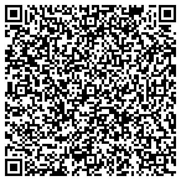 QR-код с контактной информацией организации ГРАЖДАНПРОМСТРОЙ, ПРЕКТНЫЙ ИНСТИТУТ, КП