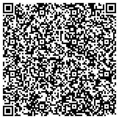 QR-код с контактной информацией организации ЧЕРКАССКИЙ НИИ ТЕХНИКО-ЭКОНОМИЧЕСКОЙ ИНФОРМАЦИИ В ХИМИЧЕСКОЙ ПРОМЫШЛЕННОСТИ, ГП