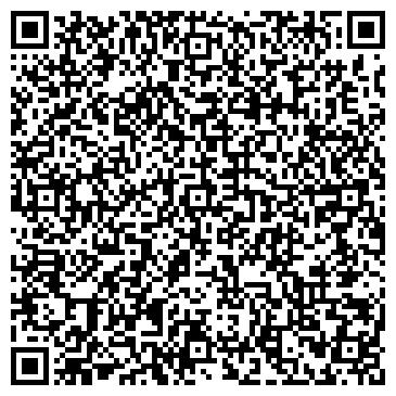QR-код с контактной информацией организации КЕНТАВР, КОНСОРЦИУМ, ООО