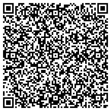 QR-код с контактной информацией организации ОБЛТЕПКОММУНЭНЕРГО, ОАО