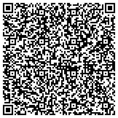 QR-код с контактной информацией организации ИТЭК, ИНФОРМАЦИОННЫЕ ТЕХНОЛОГИИ И ЭЛЕКТРОННЫЕ КОММУНИКАЦИИ, ОАО