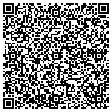 QR-код с контактной информацией организации ЧЕРНИГОВСАХАР, АССОЦИАЦИЯ