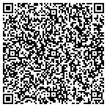 QR-код с контактной информацией организации ПРАВИЛЬНЫЕ КУХНИ