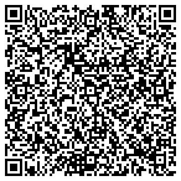 QR-код с контактной информацией организации ПАТ КРЕДИ АГРИКОЛЬ БАНК