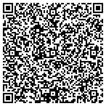 QR-код с контактной информацией организации ЧЕРНОВИЦКОЕ АТП N17701, ОАО