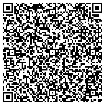 QR-код с контактной информацией организации НИИ ХИМИЧЕСКИХ ПРОДУКТОВ, ГП