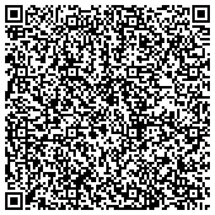 QR-код с контактной информацией организации КОНСТРУКТОРСКО-ТЕХНОЛОГИЧЕСКИЙ НИИ ЭЛЕКТРОИЗОЛЯЦИОННЫХ МАТЕРИАЛОВ И ФОЛЬГОВАННЫХ ДИЭЛЕКТРИКОВ, АП
