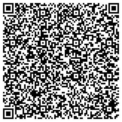QR-код с контактной информацией организации PLАвто