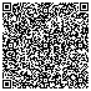 QR-код с контактной информацией организации Пром Энерго Сервис