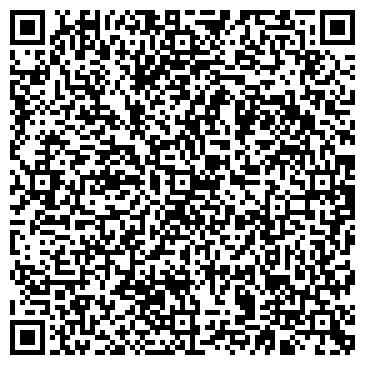 QR-код с контактной информацией организации ОАО Нижневолжский Коммерческий банк