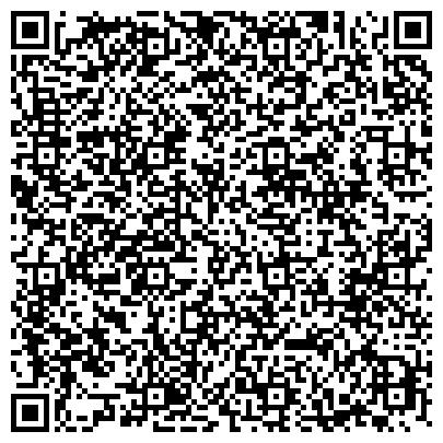 QR-код с контактной информацией организации ОАО Поволжский банк Сбербанка России