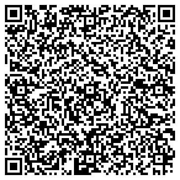 QR-код с контактной информацией организации НЕЗАВИСИМОЕ АВТОЭКСПЕРТНОЕ БЮРО