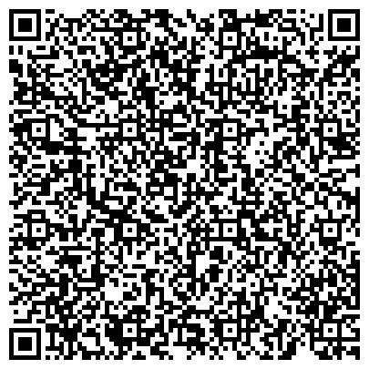 QR-код с контактной информацией организации МОСКОВСКИЙ УНИВЕРСИТЕТ ПОТРЕБИТЕЛЬСКОЙ КООПЕРАЦИИ КАМЧАТСКИЙ ФИЛИАЛ