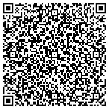 QR-код с контактной информацией организации ЗАО Спасские ворота-М