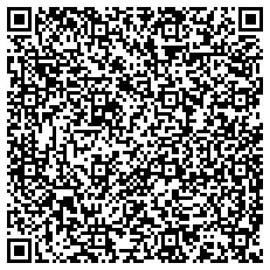 QR-код с контактной информацией организации ЭНДОКРИНОЛОГИЧЕСКИЙ НАУЧНЫЙ ЦЕНТР РАМН