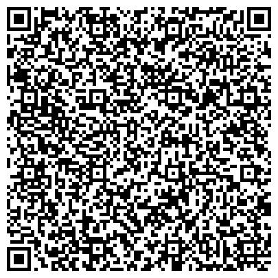 QR-код с контактной информацией организации ИНТРА ГУП