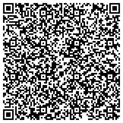 QR-код с контактной информацией организации Нижегородское профессиональное училище-интернат для инвалидов