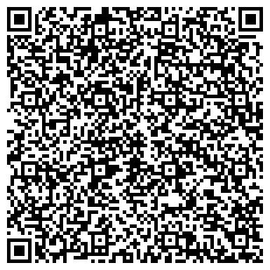 QR-код с контактной информацией организации Приход в честь иконы Божией Матери Знамение-Абалацкая