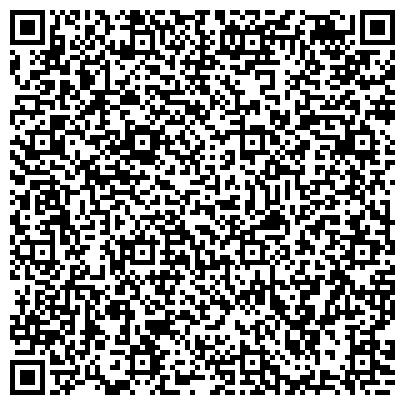 QR-код с контактной информацией организации Лаборатория ветеринарно-санитарной экспертизы, Астраханская городская ветеринарная станция