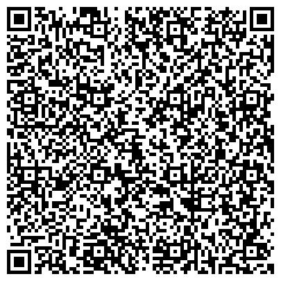 QR-код с контактной информацией организации Новосибирский городской драматический театр под руководством Сергея Афанасьева
