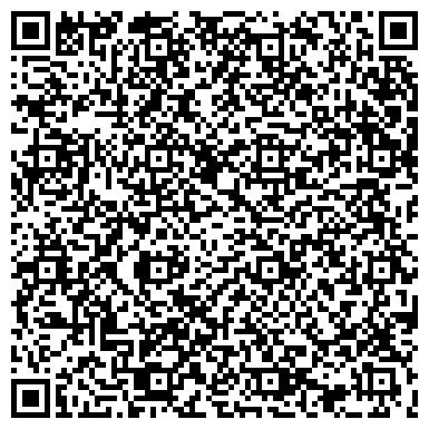 QR-код с контактной информацией организации ОАО АКБ Связь-Банк