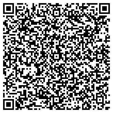 QR-код с контактной информацией организации ОАО АКБ Югра