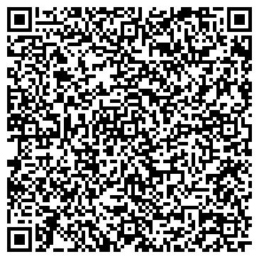 QR-код с контактной информацией организации ОАО АКБ Фора-Банк