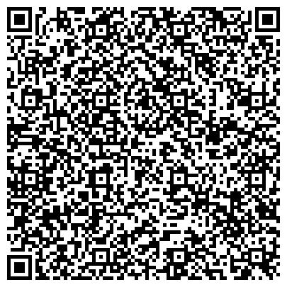 QR-код с контактной информацией организации Риэлт Сервис, агентство недвижимости, ООО Агентство Риэлт Сервис Омск