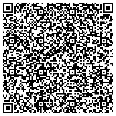 """QR-код с контактной информацией организации ГНУ """"НИИ садоводства Сибири им. М.А. Лисавенко"""""""