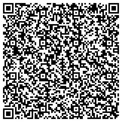 QR-код с контактной информацией организации ШКОЛА № 463 ИМ. ГЕРОЯ СОВЕТСКОГО СОЮЗА Д.Н. МЕДВЕДЕВА
