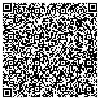 QR-код с контактной информацией организации ДЕТСКАЯ ГОРОДСКАЯ ПОЛИКЛИНИКА № 1