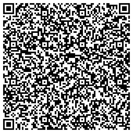 QR-код с контактной информацией организации СБЕРБАНК РОССИИ, ЛЮБЛИНСКОЕ ОТДЕЛЕНИЕ № 7977, ДОПОЛНИТЕЛЬНЫЙ ОФИС № 7977/01455