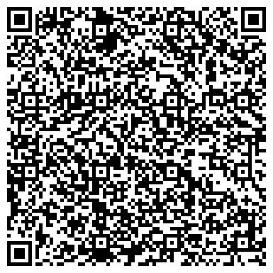 QR-код с контактной информацией организации КОЛБАСНЫЙ МИР ТД