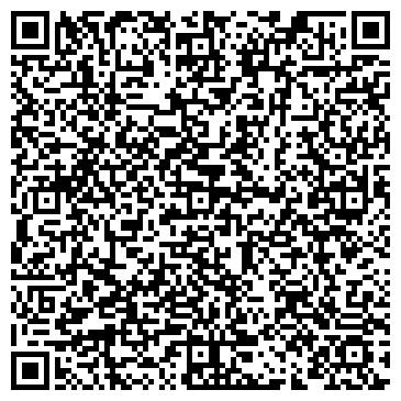 QR-код с контактной информацией организации ИНВЕСТИЦИОННЫЙ СОЮЗ БАНК КБ
