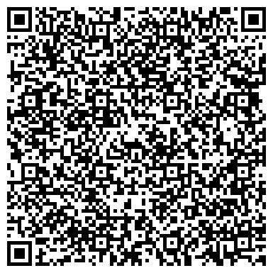 QR-код с контактной информацией организации ИНСТИТУТ ПЕРЕПОДГОТОВКИ И ПОВЫШЕНИЯ КВАЛИФИКАЦИИ ВШЭ