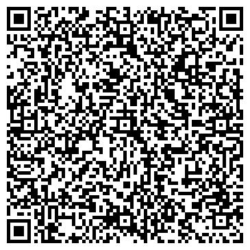 QR-код с контактной информацией организации БАНК СОФТ СИСТЕМС