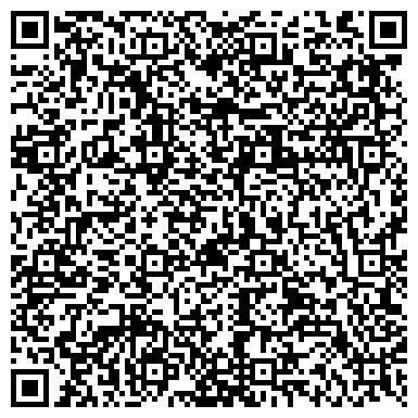 QR-код с контактной информацией организации Свои тропки