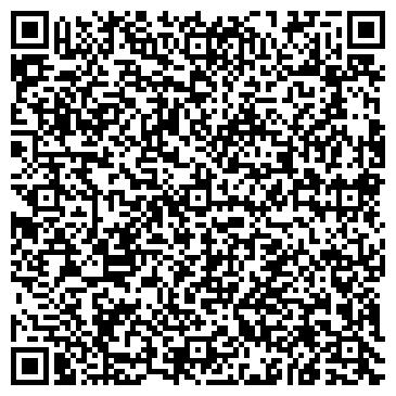 QR-код с контактной информацией организации Аптечная городская справочная служба