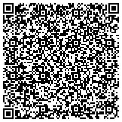 QR-код с контактной информацией организации Культурный центр Вооруженных Сил РФ