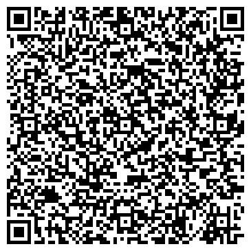 QR-код с контактной информацией организации Федерация судебных экспертов