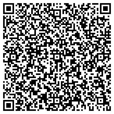 QR-код с контактной информацией организации РУБЛЁВСКИЙ БАНК КБ
